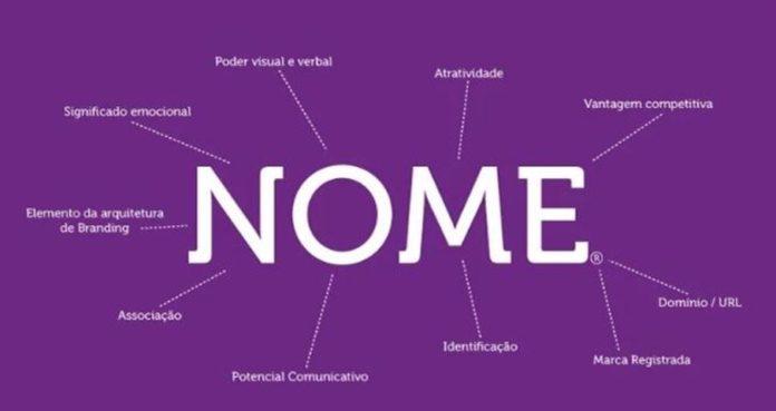 5 Passos Para Criar Um Nome Forte No Marketing Multinível