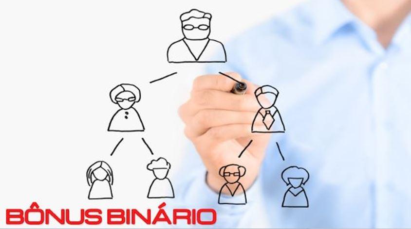 O que vai acontecer com o Bônus Binário?